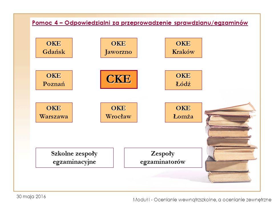 30 maja 2016 Moduł I - Ocenianie wewnątrzszkolne, a ocenianie zewnętrzne Pomoc 4 – Odpowiedzialni za przeprowadzenie sprawdzianu/egzaminów OKE OKE Gda