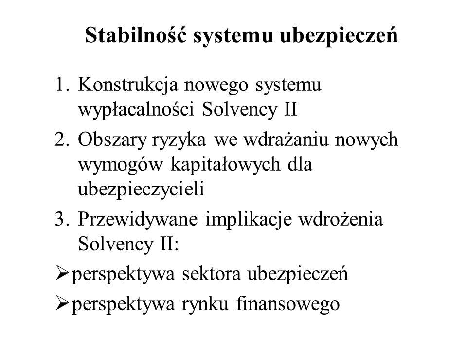 Stabilność systemu ubezpieczeń 1.Konstrukcja nowego systemu wypłacalności Solvency II 2.Obszary ryzyka we wdrażaniu nowych wymogów kapitałowych dla ubezpieczycieli 3.Przewidywane implikacje wdrożenia Solvency II:  perspektywa sektora ubezpieczeń  perspektywa rynku finansowego