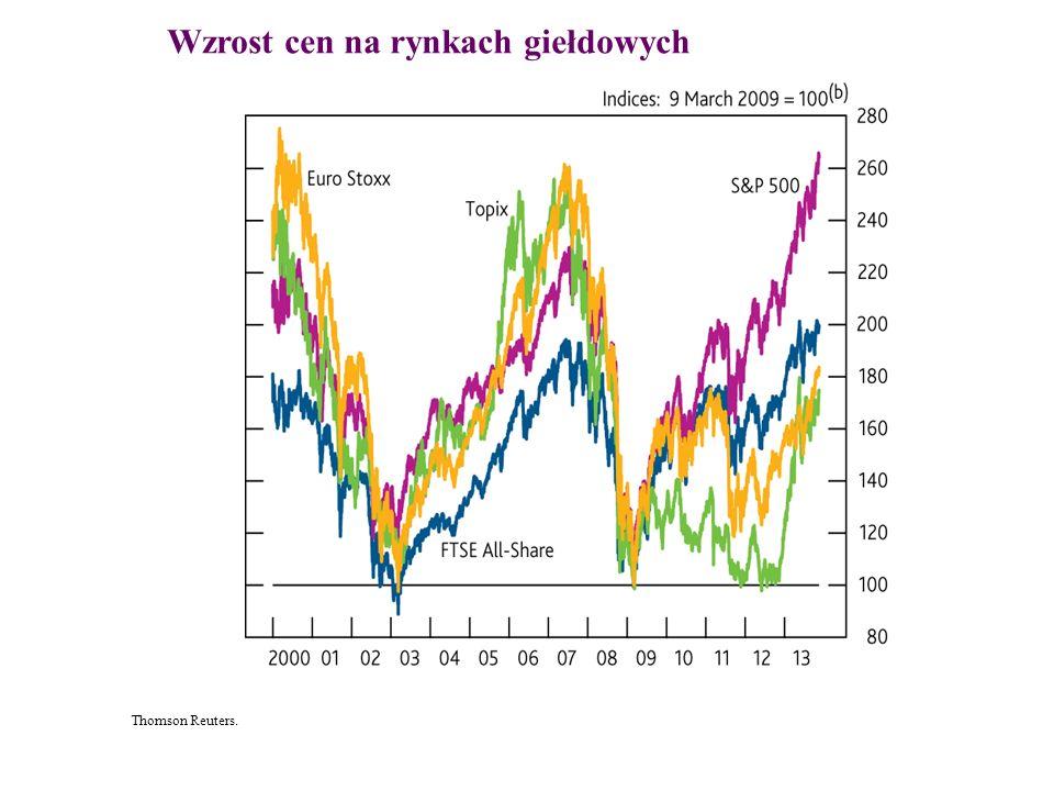 Wzrost cen na rynkach giełdowych Thomson Reuters.