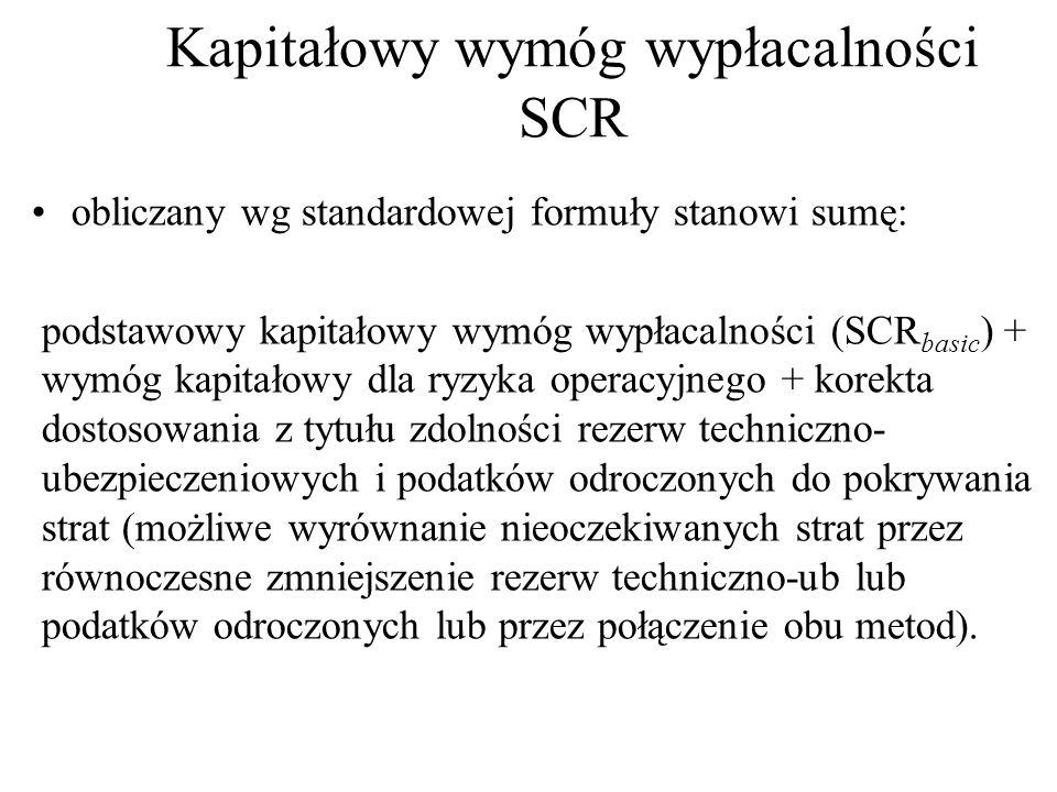 Kapitałowy wymóg wypłacalności SCR obliczany wg standardowej formuły stanowi sumę: podstawowy kapitałowy wymóg wypłacalności (SCR basic ) + wymóg kapi