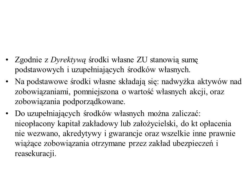 Zgodnie z Dyrektywą środki własne ZU stanowią sumę podstawowych i uzupełniających środków własnych.