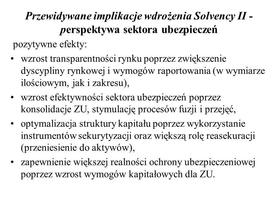 Przewidywane implikacje wdrożenia Solvency II - perspektywa sektora ubezpieczeń pozytywne efekty: wzrost transparentności rynku poprzez zwiększenie dy