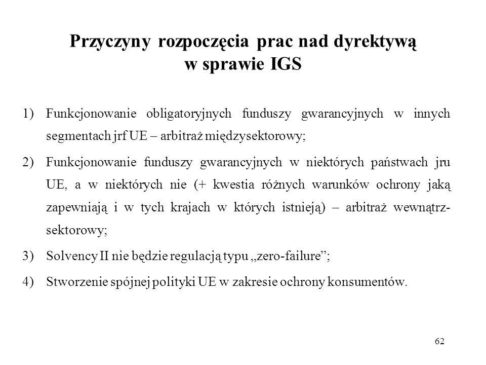 62 Przyczyny rozpoczęcia prac nad dyrektywą w sprawie IGS 1)Funkcjonowanie obligatoryjnych funduszy gwarancyjnych w innych segmentach jrf UE – arbitra