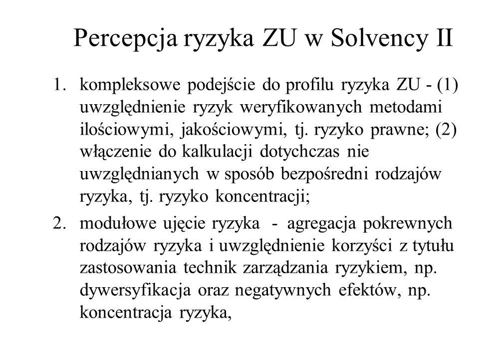 Percepcja ryzyka ZU w Solvency II 1.kompleksowe podejście do profilu ryzyka ZU - (1) uwzględnienie ryzyk weryfikowanych metodami ilościowymi, jakościowymi, tj.