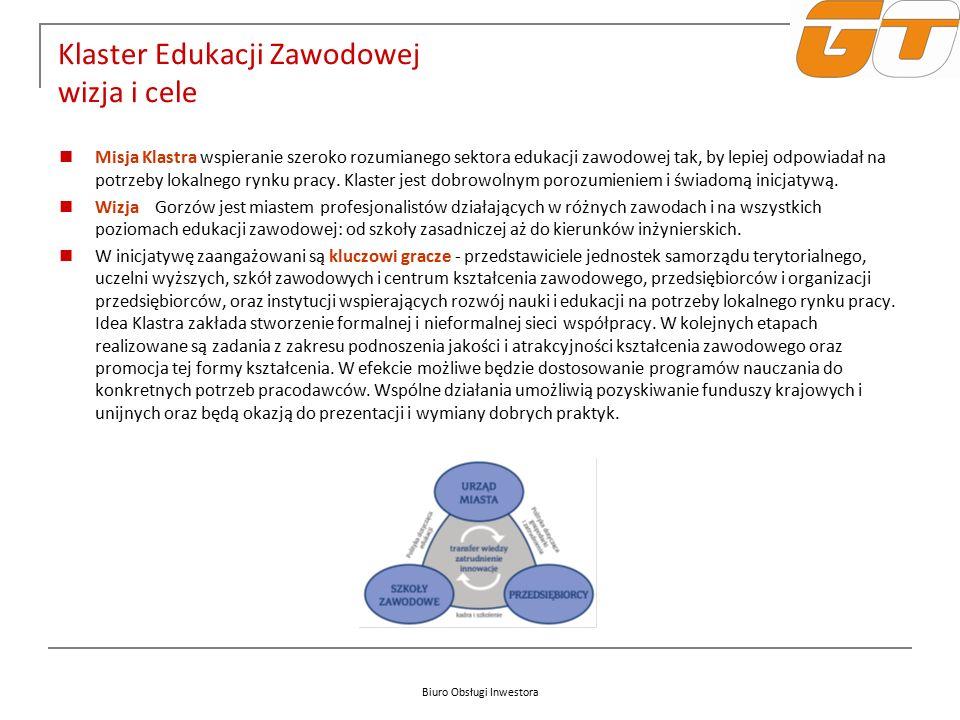 Biuro Obsługi Inwestora Klaster Edukacji Zawodowej wizja i cele Misja Klastra wspieranie szeroko rozumianego sektora edukacji zawodowej tak, by lepiej odpowiadał na potrzeby lokalnego rynku pracy.