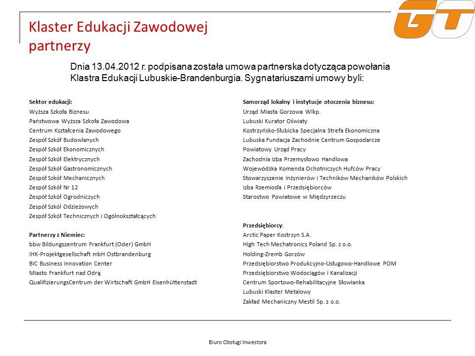 Biuro Obsługi Inwestora Klaster Edukacji Zawodowej partnerzy Sektor edukacji: Wyższa Szkoła Biznesu Państwowa Wyższa Szkoła Zawodowa Centrum Kształcen