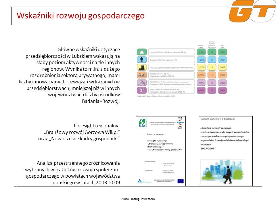 Biuro Obsługi Inwestora Wskaźniki rozwoju gospodarczego Główne wskaźniki dotyczące przedsiębiorczości w Lubskiem wskazują na słaby poziom aktywności na tle innych regionów.