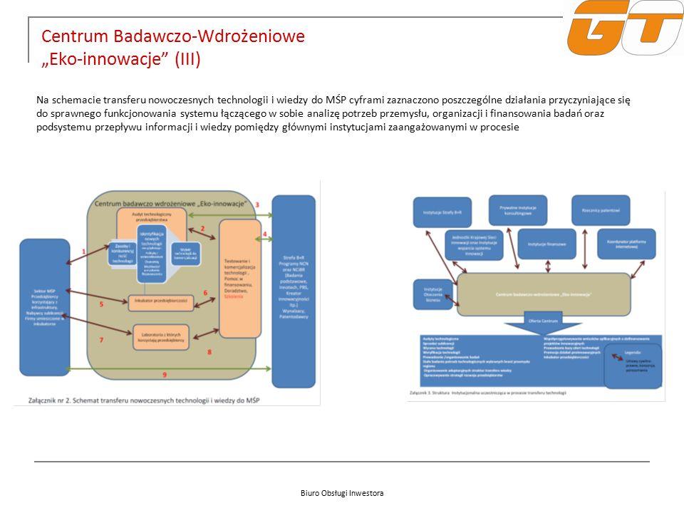 """Biuro Obsługi Inwestora Centrum Badawczo-Wdrożeniowe """"Eko-innowacje"""" (III) Na schemacie transferu nowoczesnych technologii i wiedzy do MŚP cyframi zaz"""