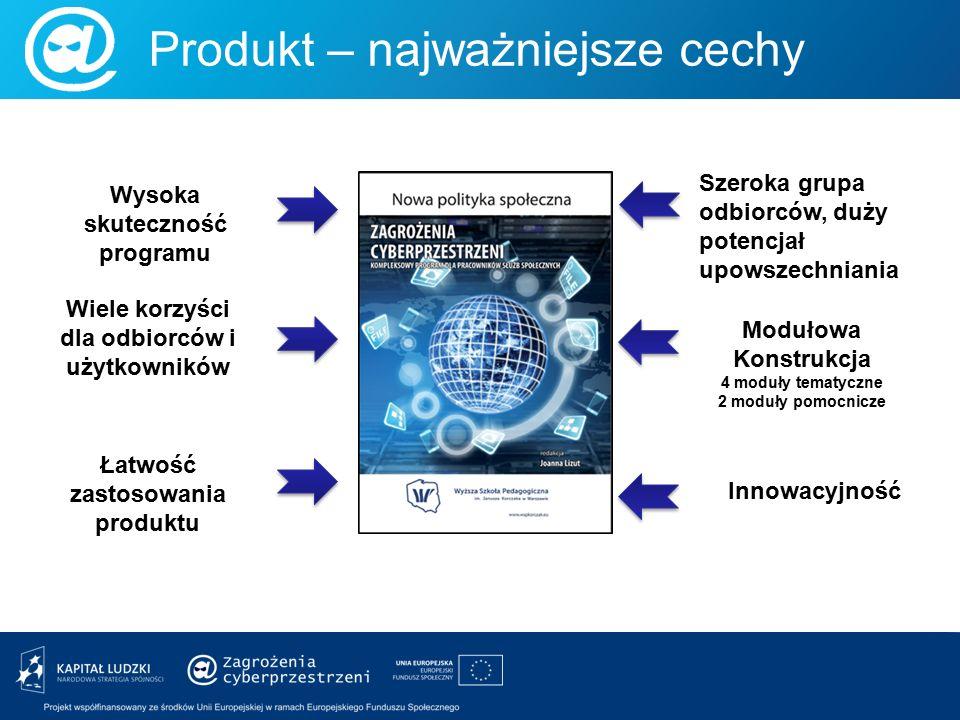 Produkt – najważniejsze cechy Wysoka skuteczność programu Wiele korzyści dla odbiorców i użytkowników Innowacyjność Szeroka grupa odbiorców, duży potencjał upowszechniania Modułowa Konstrukcja 4 moduły tematyczne 2 moduły pomocnicze Łatwość zastosowania produktu