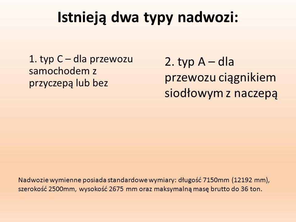 Istnieją dwa typy nadwozi: 1. typ C – dla przewozu samochodem z przyczepą lub bez 2. typ A – dla przewozu ciągnikiem siodłowym z naczepą Nadwozie wymi