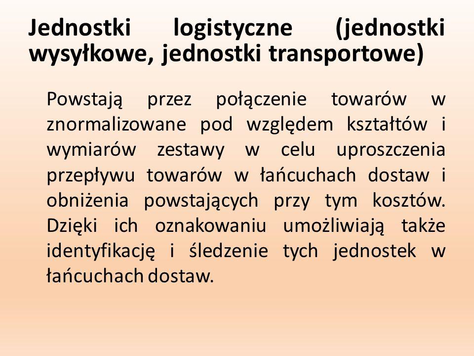 Tworzenie jednostek logistycznych Zasady, które trzeba przestrzegać podczas tworzenia jednostek logistycznych : łączenie towarów w większe jednostki; normalizacja jednostek pod względem kształtu i wymiarów; zastosowanie środków mechanicznych przy manipulacji; przystosowanie jednostek do układania w stosy; wybór jednostki, która umożliwia skrócenie jak najbardziej ciągłego łańcucha transportowego od dostawcy do odbiorcy.