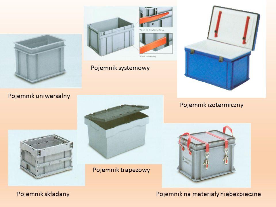 Pojemnik uniwersalny Pojemnik systemowy Pojemnik izotermiczny Pojemnik składany Pojemnik trapezowy Pojemnik na materiały niebezpieczne