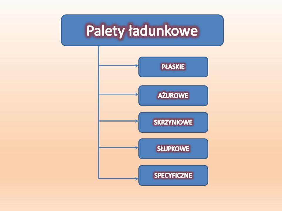Paleta ażurowa Paleta skrzyniowa Paleta słupkowa Paleta do składowania materiałów zrolowanych Paleta płaska Paleta do pojemników z płynem