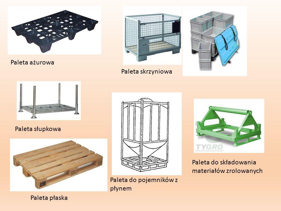 Pojemniki transportowo - magazynowe W skrócie nazywane pojemnikami, są urządzeniami pomocniczymi przeznaczonymi do transportu i składowani towarów, a niekiedy również ich ekspozycji.