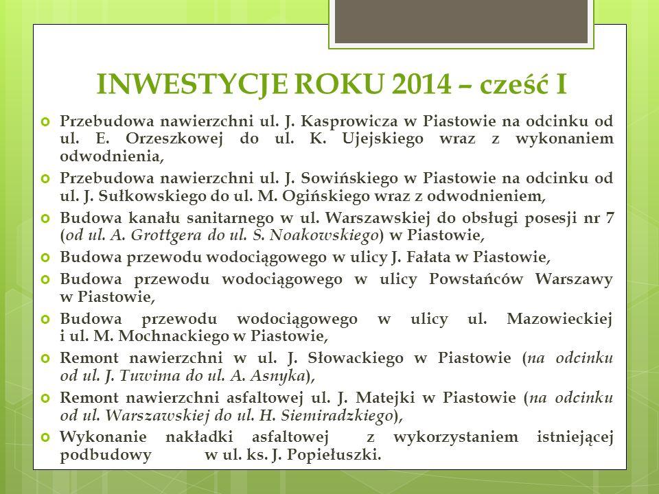 INWESTYCJE ROKU 2014 – cześć I  Przebudowa nawierzchni ul. J. Kasprowicza w Piastowie na odcinku od ul. E. Orzeszkowej do ul. K. Ujejskiego wraz z wy