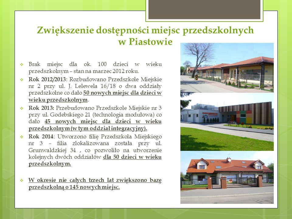 Zwiększenie dostępności miejsc przedszkolnych w Piastowie  Brak miejsc dla ok. 100 dzieci w wieku przedszkolnym – stan na marzec 2012 roku.  Rok 201
