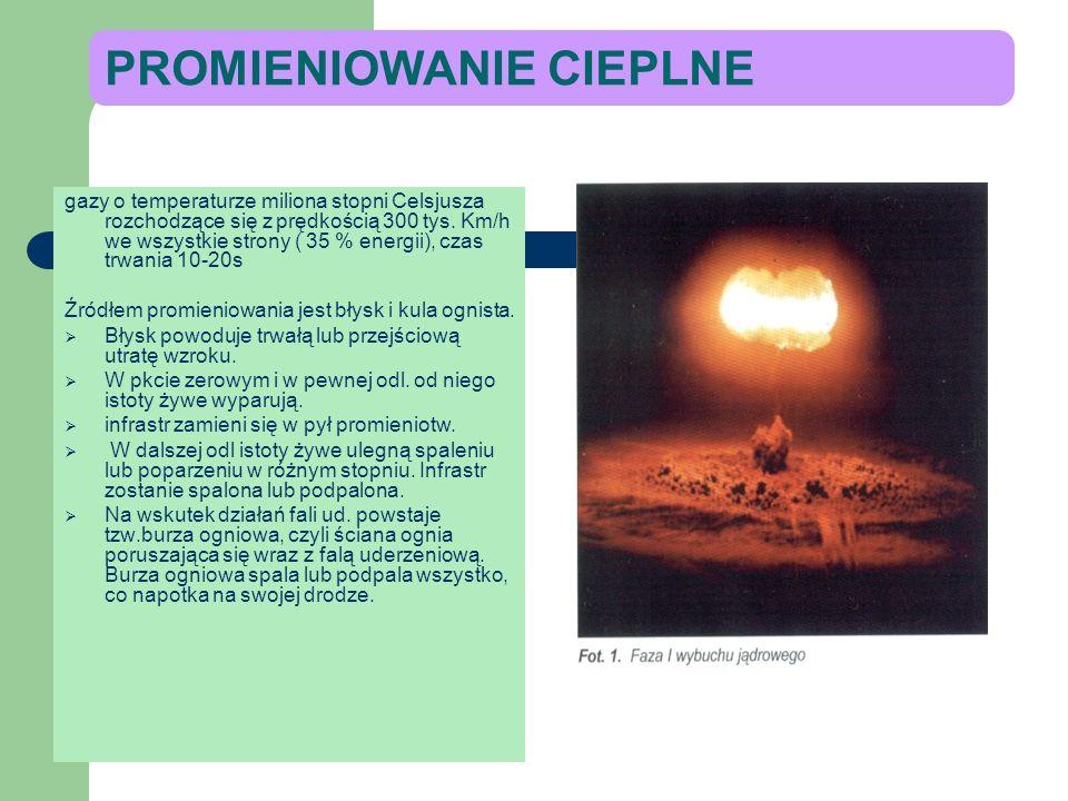 Czynniki rażenia broni jądrowej 40-50% Fala uderzeniowa 20-30% Ok. 35% Promieniowanie cieplne 15-20% Skażenie promieniotwórcze 10% 5-7% Promieniowanie