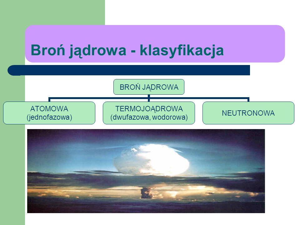Broń jądrowa BROŃ JĄDROWA to środki walki, które wykorzystują energię wyzwalającą się podczas reakcji jądrowych o charakterze wybuchowym pluton
