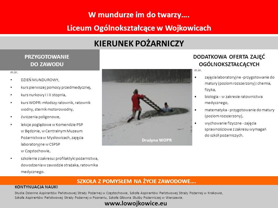 Patronat Komenda Powiatowa PSP w Będzinie W mundurze im do twarzy….