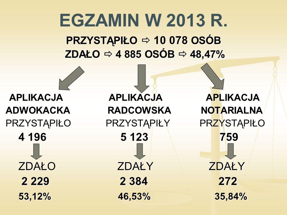 EGZAMIN W 2013 R.