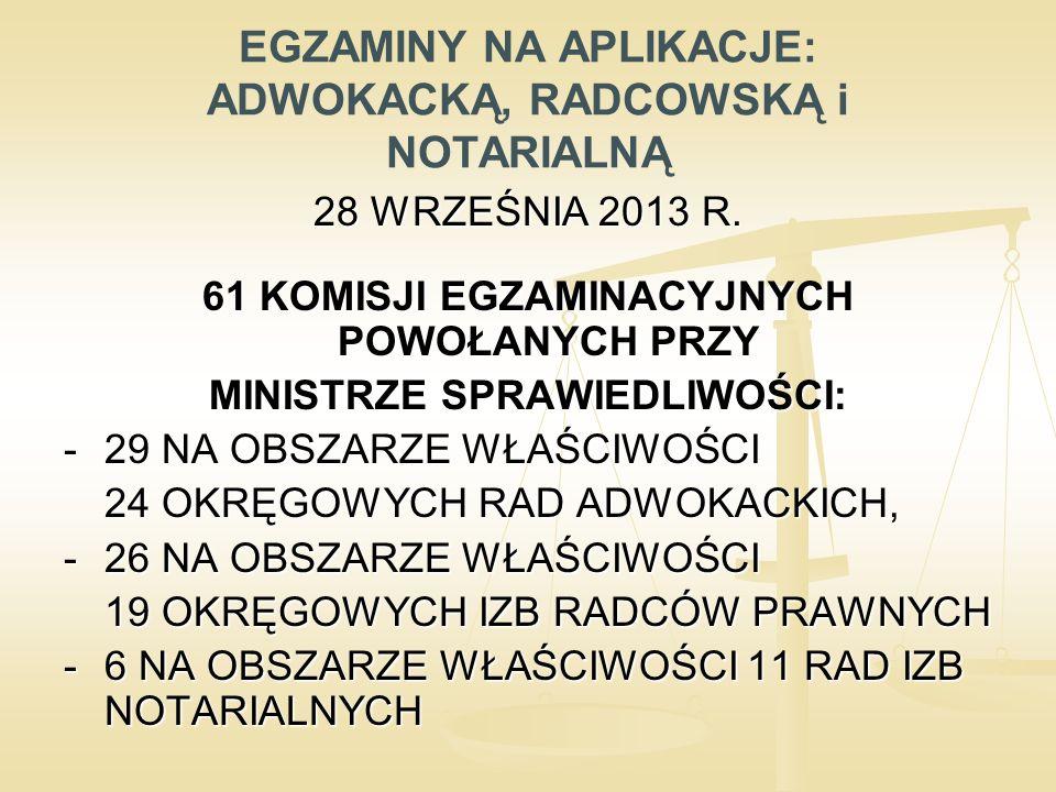 EGZAMINY NA APLIKACJE: ADWOKACKĄ, RADCOWSKĄ i NOTARIALNĄ 28 WRZEŚNIA 2013 R.