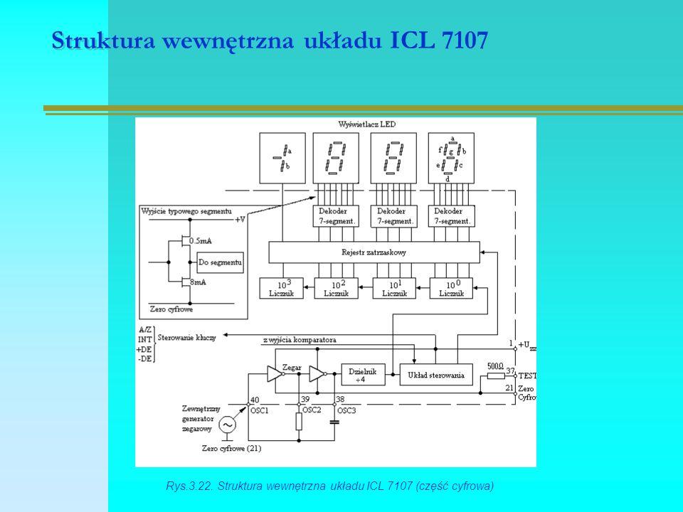 Struktura wewnętrzna układu ICL 7107 Rys.3.22. Struktura wewnętrzna układu ICL 7107 (część cyfrowa)