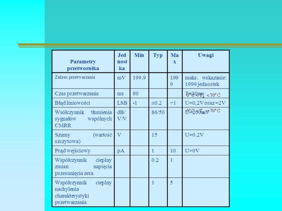 Parametry przetwornika Jed nost ka MinTypMa x Uwagi Zakres przetwarzania mV199.9199 9 maks.