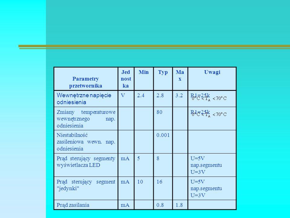 Parametry przetwornika Jed nost ka MinTypMa x Uwagi Wewnętrzne napięcie odniesienia V2.42.83.2R1=25k Zmiany temperaturowe wewnętrznego nap.