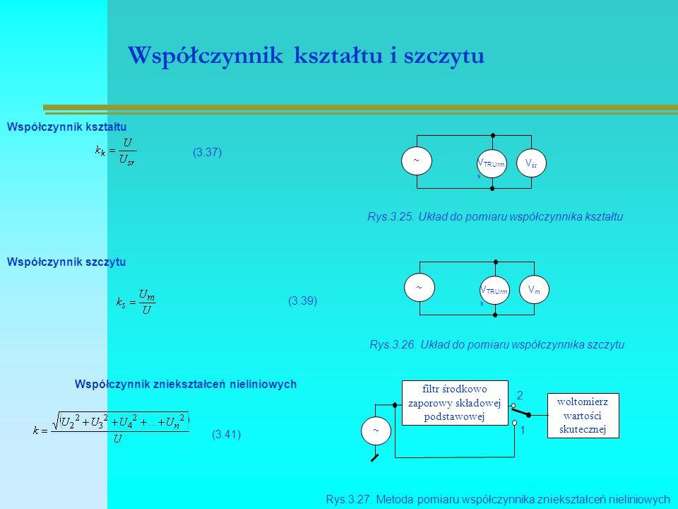 Współczynnik kształtu i szczytu (3.37)  V śr V TRUrm s Rys.3.25.