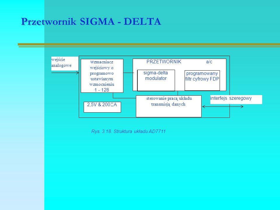 Przetwornik SIGMA - DELTA PRZETWORNIK a/c w zmacniacz wejściowy o programowo ustawianym wzmocnieniu 1 - 128 programowany filtr cyfrowy FDP sigma-delta modulator 2,5V & 200  A sterowanie pracą układu transmisją danych interfejs szeregowy wejście analogowe Rys.