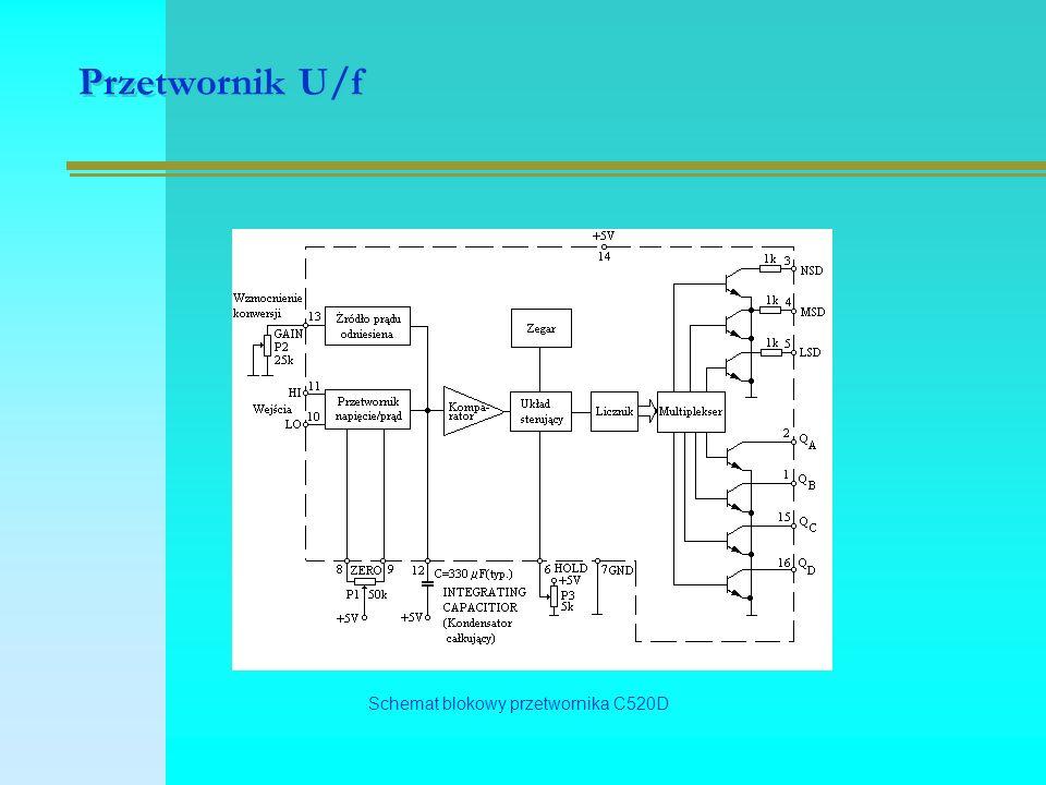 Przetwornik U/f Schemat blokowy przetwornika C520D