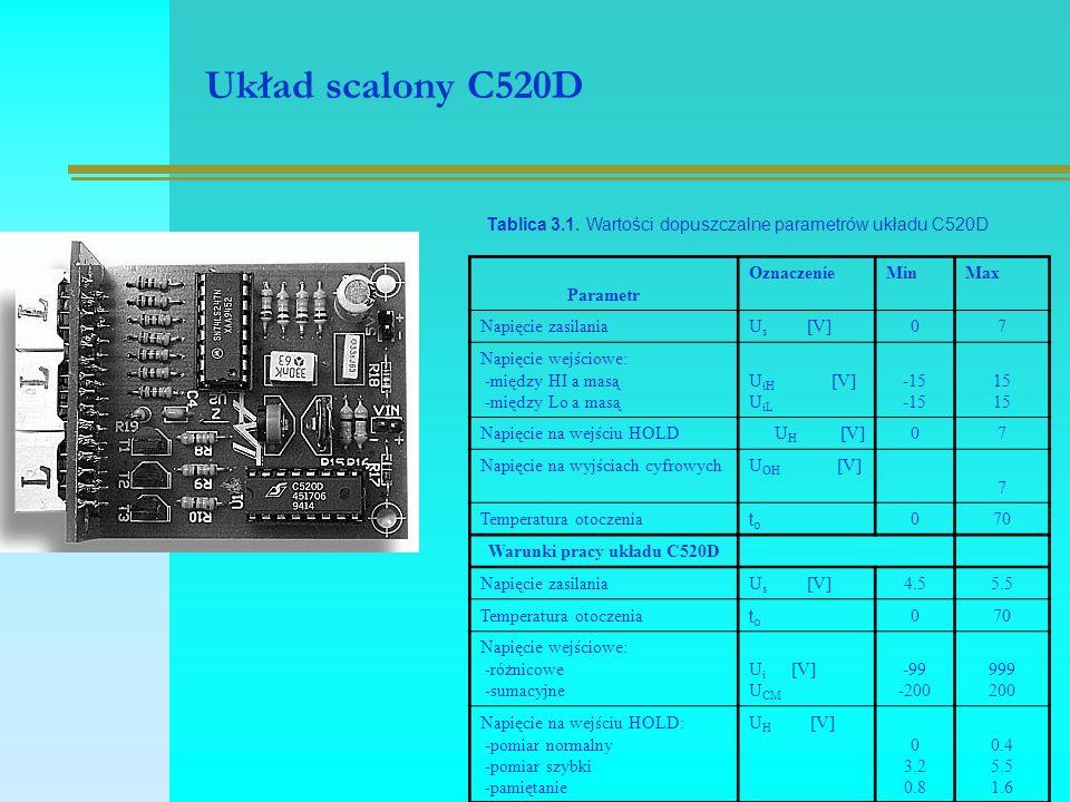 Układ scalony C520D Tablica 3.1.