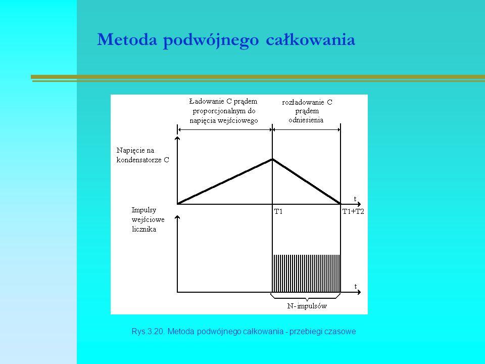 Metoda podwójnego całkowania Rys.3.20. Metoda podwójnego całkowania - przebiegi czasowe