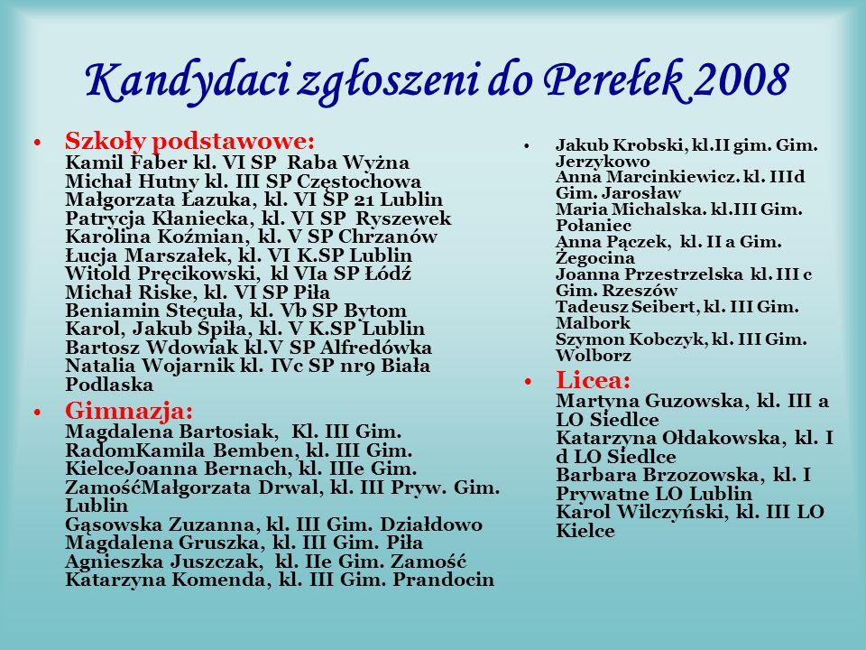 Laureaci Perełek 2008 Uczniowie szkoły podstawowej: Kamil Faber kl.