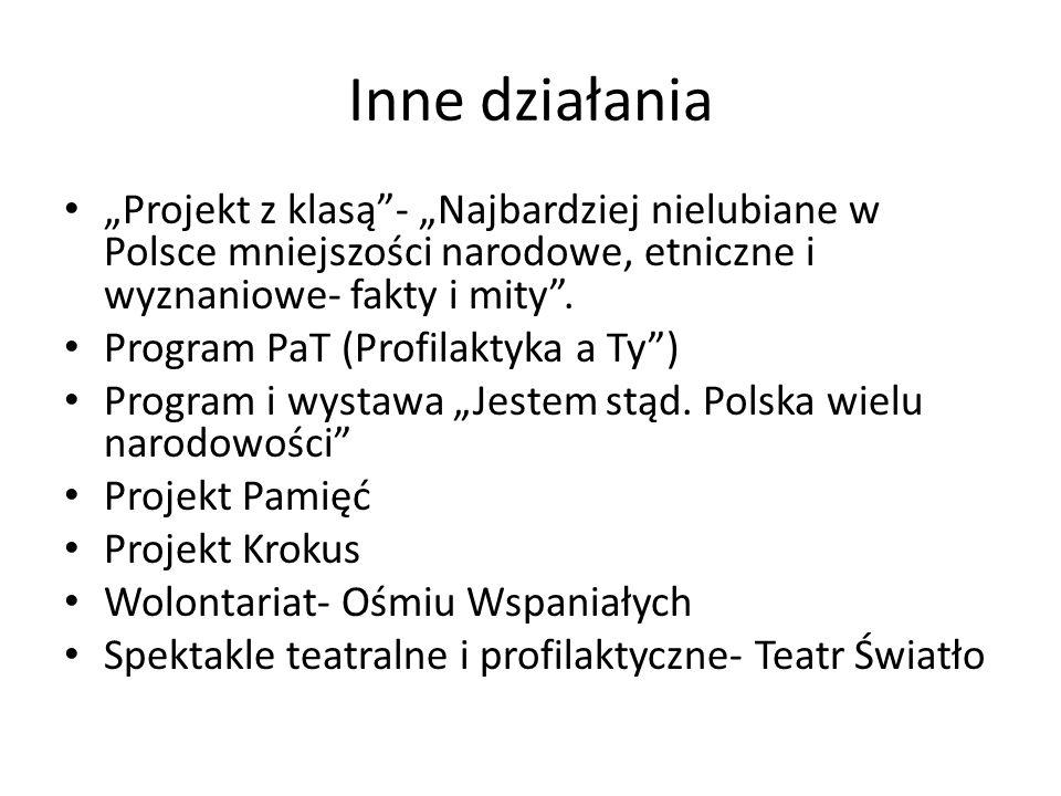 """Inne działania """"Projekt z klasą - """"Najbardziej nielubiane w Polsce mniejszości narodowe, etniczne i wyznaniowe- fakty i mity ."""