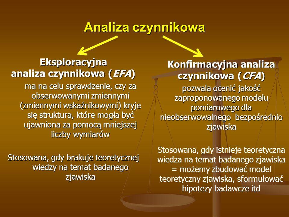 Analiza czynnikowa Eksploracyjna analiza czynnikowa (EFA) ma na celu sprawdzenie, czy za obserwowanymi zmiennymi (zmiennymi wskaźnikowymi) kryje się struktura, które mogła być ujawniona za pomocą mniejszej liczby wymiarów Stosowana, gdy brakuje teoretycznej wiedzy na temat badanego zjawiska Konfirmacyjna analiza czynnikowa (CFA) pozwala ocenić jakość zaproponowanego modelu pomiarowego dla nieobserwowalnego bezpośrednio zjawiska Stosowana, gdy istnieje teoretyczna wiedza na temat badanego zjawiska = możemy zbudować model teoretyczny zjawiska, sformułować hipotezy badawcze itd