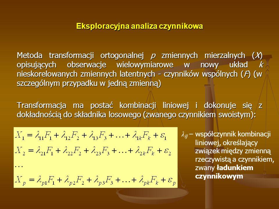 Eksploracyjna analiza czynnikowa Metoda transformacji ortogonalnej p zmiennych mierzalnych (X) opisujących obserwacje wielowymiarowe w nowy układ k nieskorelowanych zmiennych latentnych - czynników wspólnych (F) (w szczególnym przypadku w jedną zmienną) Transformacja ma postać kombinacji liniowej i dokonuje się z dokładnością do składnika losowego (zwanego czynnikiem swoistym): λ ij – współczynnik kombinacji liniowej, określający związek między zmienną rzeczywistą a czynnikiem, zwany ładunkiem czynnikowym