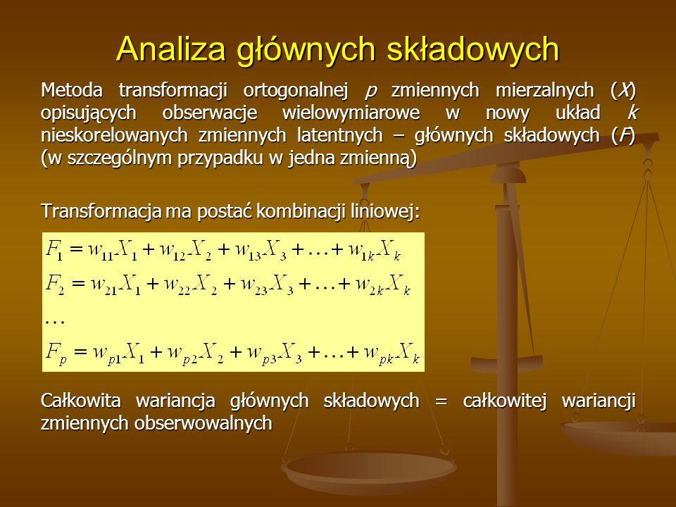 Analiza głównych składowych Metoda transformacji ortogonalnej p zmiennych mierzalnych (X) opisujących obserwacje wielowymiarowe w nowy układ k nieskorelowanych zmiennych latentnych – głównych składowych (F) (w szczególnym przypadku w jedna zmienną) Transformacja ma postać kombinacji liniowej: Całkowita wariancja głównych składowych = całkowitej wariancji zmiennych obserwowalnych