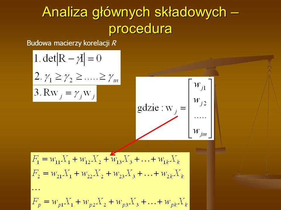 Analiza głównych składowych – procedura Budowa macierzy korelacji R