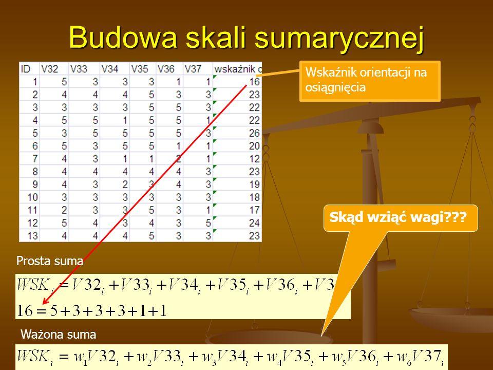 Budowa skali sumarycznej Wskaźnik orientacji na osiągnięcia Prosta suma Ważona suma Skąd wziąć wagi???