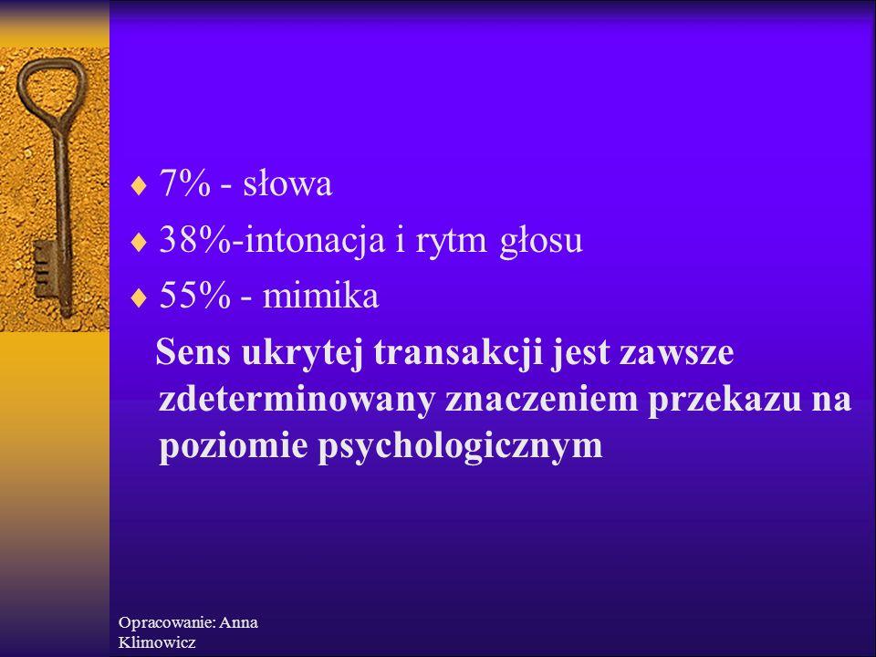 Opracowanie: Anna Klimowicz Analiza transakcyjna  Transakcja – każdy rodzaj interakcji zachodzącej pomiędzy rozmówcami, jednostka relacji międzyludzkich (bodziec – reakcja) motywowane poprzez poszukiwanie pozytywnej oceny i aprobaty ze strony innych (pytanie-odpowiedź, ukłon-ukłon, uśmiech-uśmiech);  Transakcje komplementarne;  Transakcje skrzyżowane;  Transakcje ukryte.