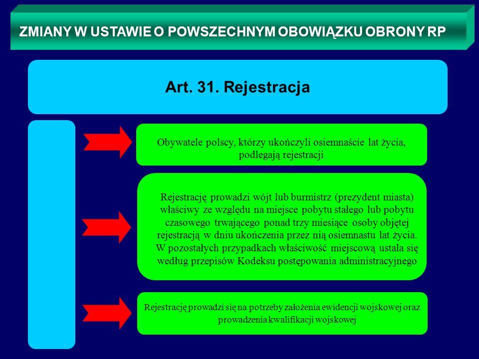 Art. 31. Rejestracja Obywatele polscy, którzy ukończyli osiemnaście lat życia, podlegają rejestracji ZMIANY W USTAWIE O POWSZECHNYM OBOWIĄZKU OBRONY R