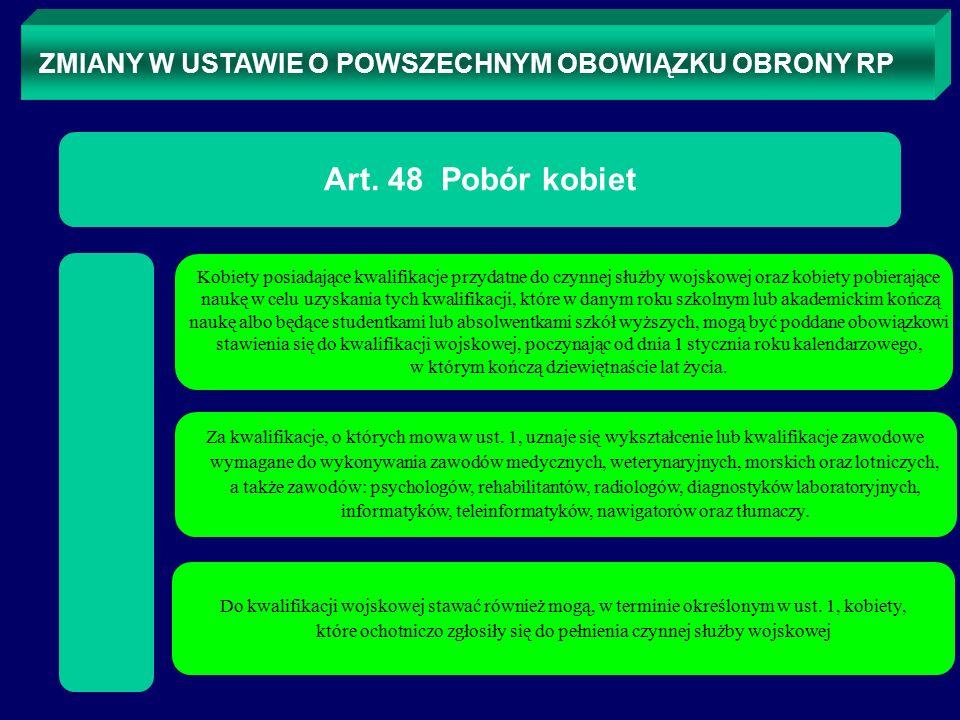 Art. 48 Pobór kobiet Za kwalifikacje, o których mowa w ust. 1, uznaje się wykształcenie lub kwalifikacje zawodowe wymagane do wykonywania zawodów medy