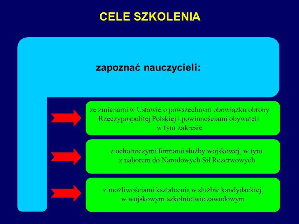 zapoznać nauczycieli: ze zmianami w Ustawie o powszechnym obowiązku obrony Rzeczypospolitej Polskiej i powinnościami obywateli w tym zakresie z ochotn