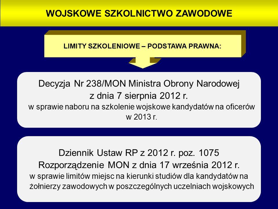 WOJSKOWE SZKOLNICTWO ZAWODOWE LIMITY SZKOLENIOWE – PODSTAWA PRAWNA: Decyzja Nr 238/MON Ministra Obrony Narodowej z dnia 7 sierpnia 2012 r. w sprawie n