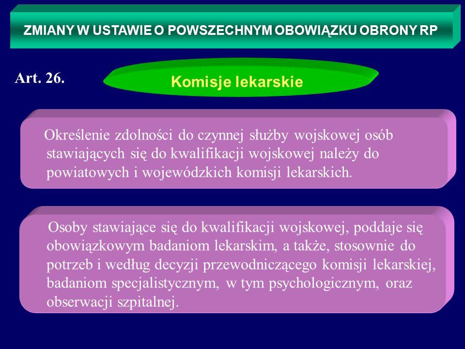 SŁUŻBA OKRESOWA ŻOŁNIERZY REZERWY Art.108.