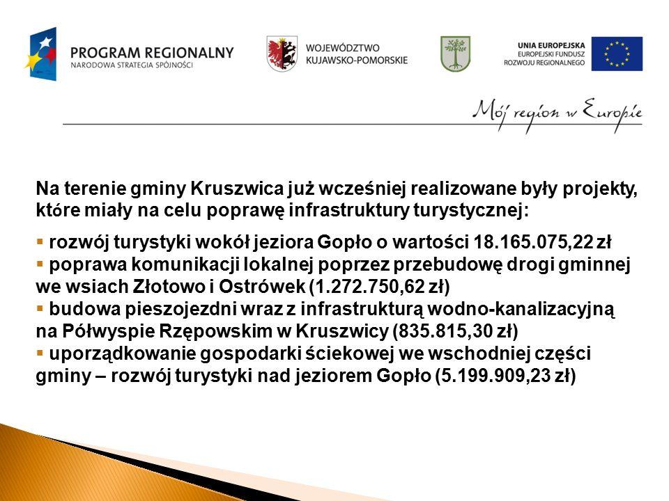 Na terenie gminy Kruszwica już wcześniej realizowane były projekty, kt ó re miały na celu poprawę infrastruktury turystycznej:  rozwój turystyki wokół jeziora Gopło o wartości 18.165.075,22 zł  poprawa komunikacji lokalnej poprzez przebudowę drogi gminnej we wsiach Złotowo i Ostrówek (1.272.750,62 zł)  budowa pieszojezdni wraz z infrastrukturą wodno-kanalizacyjną na Półwyspie Rzępowskim w Kruszwicy (835.815,30 zł)  uporządkowanie gospodarki ściekowej we wschodniej części gminy – rozwój turystyki nad jeziorem Gopło (5.199.909,23 zł)