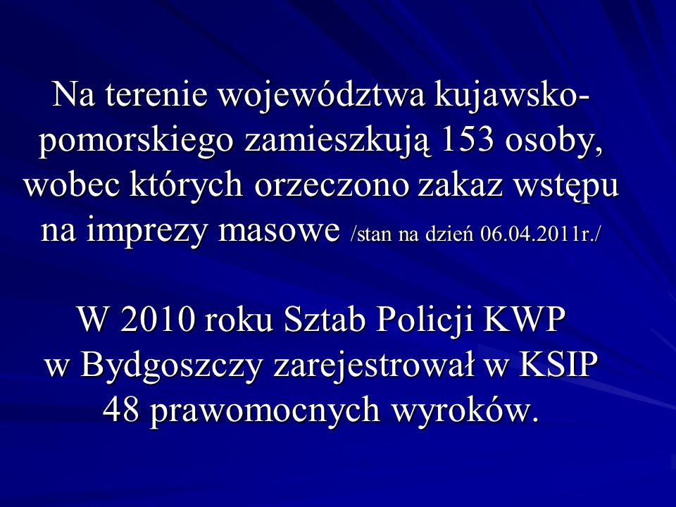 Na terenie województwa kujawsko- pomorskiego zamieszkują 153 osoby, wobec których orzeczono zakaz wstępu na imprezy masowe /stan na dzień 06.04.2011r./ W 2010 roku Sztab Policji KWP w Bydgoszczy zarejestrował w KSIP 48 prawomocnych wyroków.