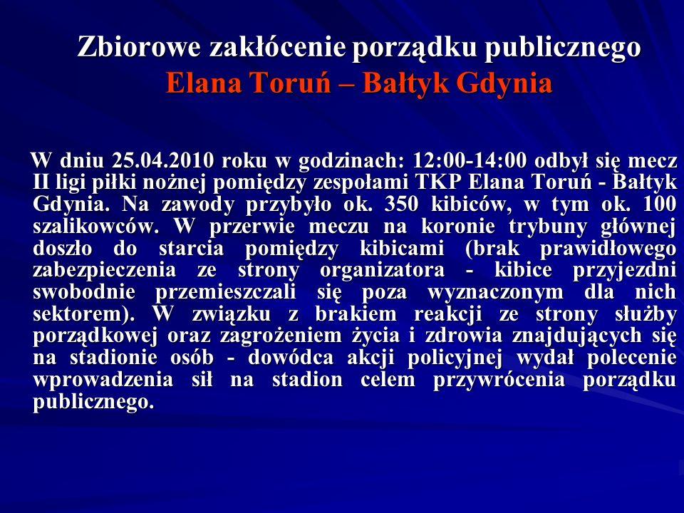 Zbiorowe zakłócenie porządku publicznego Elana Toruń – Bałtyk Gdynia W dniu 25.04.2010 roku w godzinach: 12:00-14:00 odbył się mecz II ligi piłki nożn