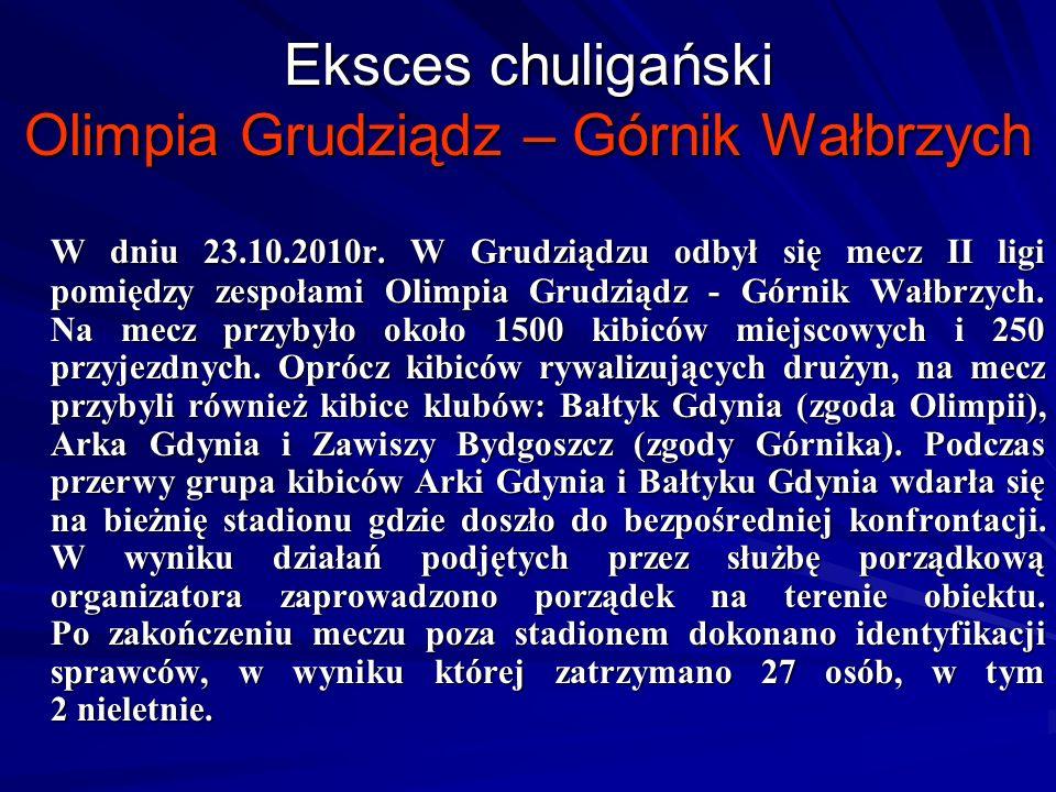 Eksces chuligański Olimpia Grudziądz – Górnik Wałbrzych W dniu 23.10.2010r.